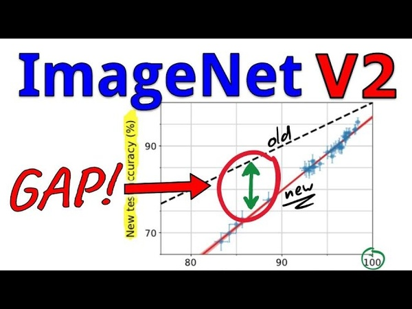 Do ImageNet Classifiers Generalize to ImageNet Paper Explained