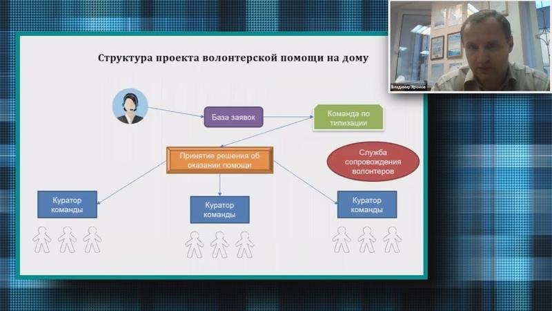 Владимир Хромов Как за 1 месяц создать проект волонтёрской помощи на дому