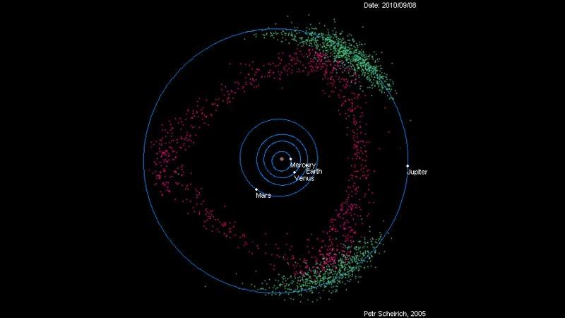 Юпитер и астероиды