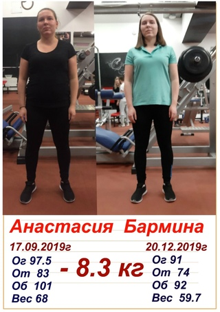 Проект похудения ижевск