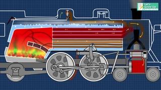 #Steam Engine- How does it Work | Steam Engine Working Function Explain | How Locomotive Engine Work