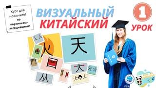 1 урок китайского - Откуда произошли иероглифы? Как их запоминать?