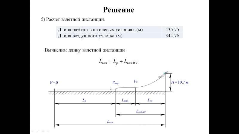 Аэродинамика Практика 12 11 2020