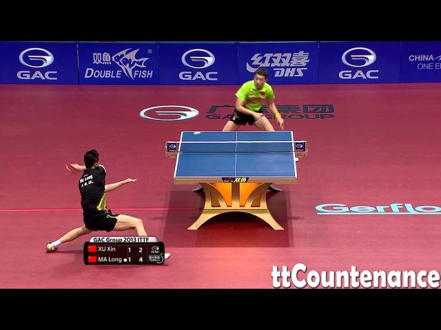 Pro Tour Grand Finals Xu Xin Ma Long