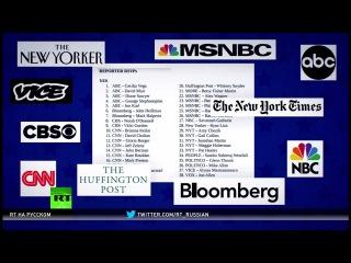 Объективность для Хиллари: как ведущие СМИ Америки воюют за Клинтон