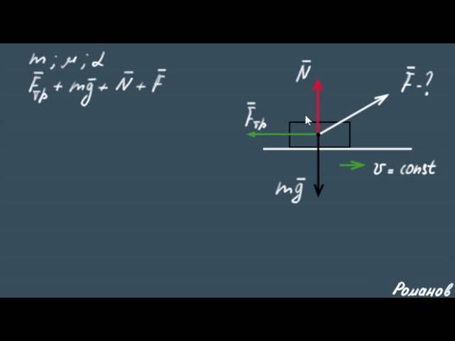 СИЛА ТРЕНИЯ 10 класс Перышкин физика