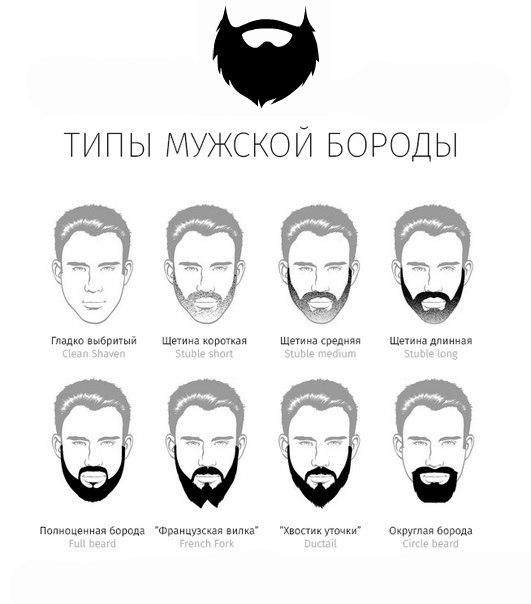 для не идет тебе борода картинка для бритья походный