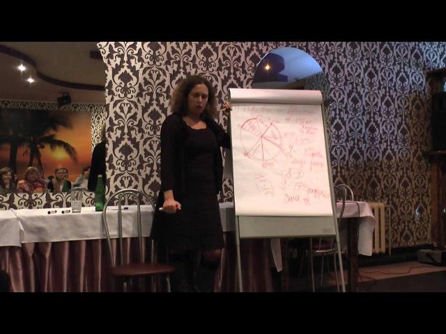 Встреча с Екатериной Сокальской 1 день