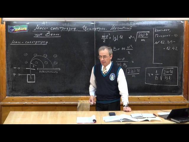 Урок 277 Масс спектрограф Циклотрон Магнитный щит Земли