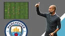 Guardiola's Build-Up Explained | Tactical Analysis