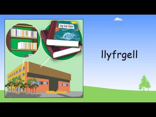 Meeting places in Welsh | Beginner Welsh Lessons for Children