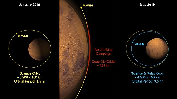 Марс 21 века., изображение №55