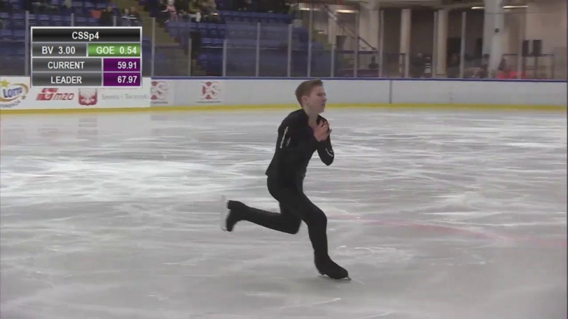 Andrei MOZALEV RUS Free Skate 2019 Warsaw Cup