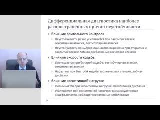 Дифференциальная диагностика и лечение головокружений в клинических примерах
