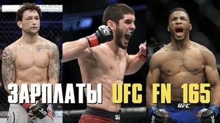 Зарплаты UFC FN 165, Кевин Ли о бое с Исламом Махачевым, чемпиону UFC бросили вызов