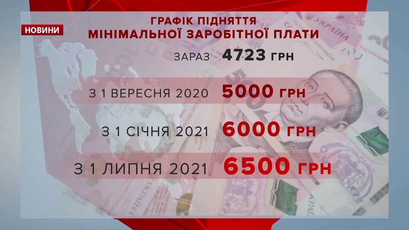 В Україні планують підвищити мінімальну зарплату
