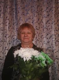 Исаченко Лидия (Локкина)