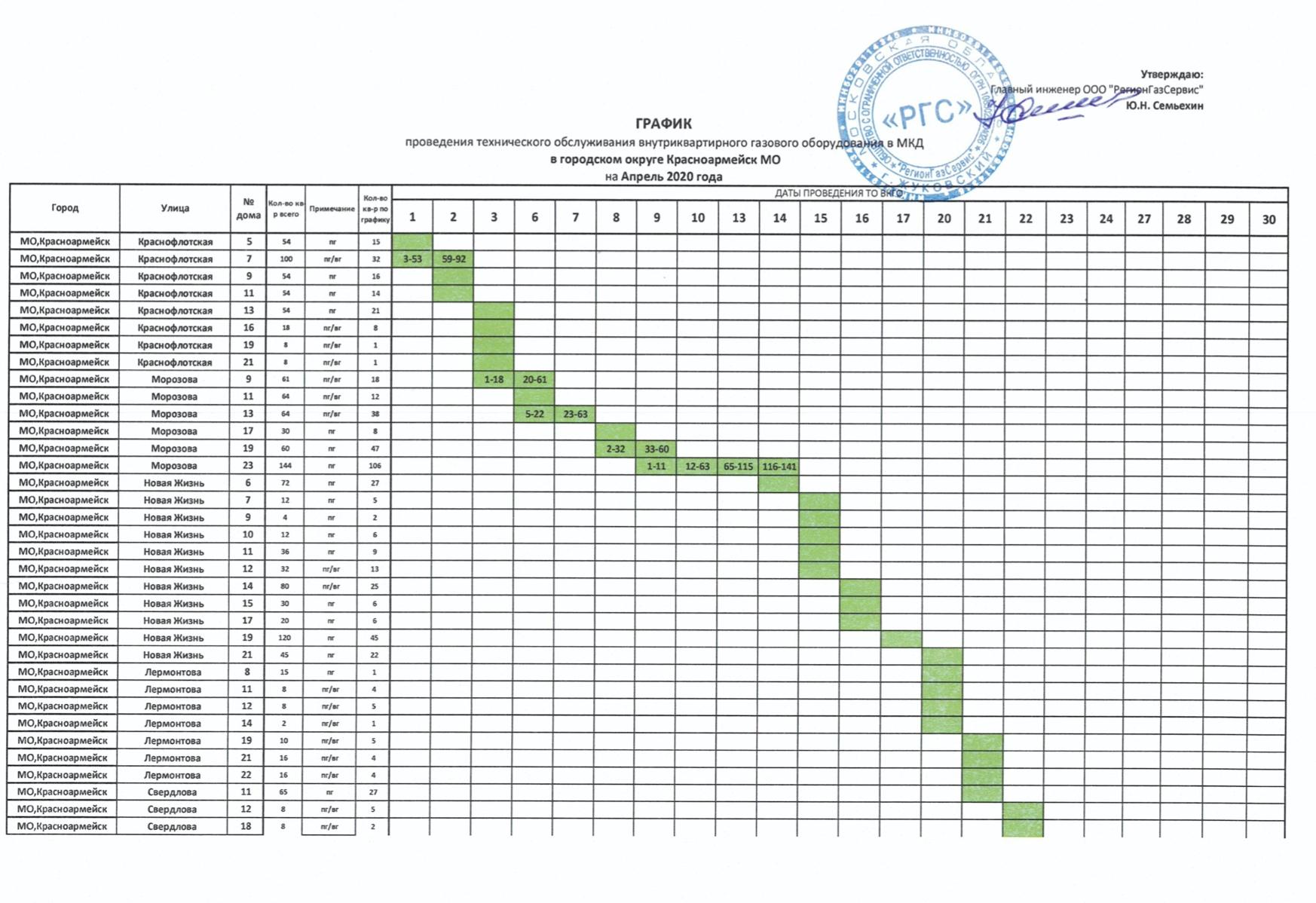 Графики проведения технического обслуживания газового оборудования на апрель 2020 года