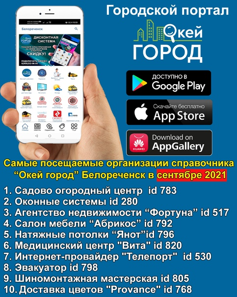 🔥Топ посещаемости справочника городского портала