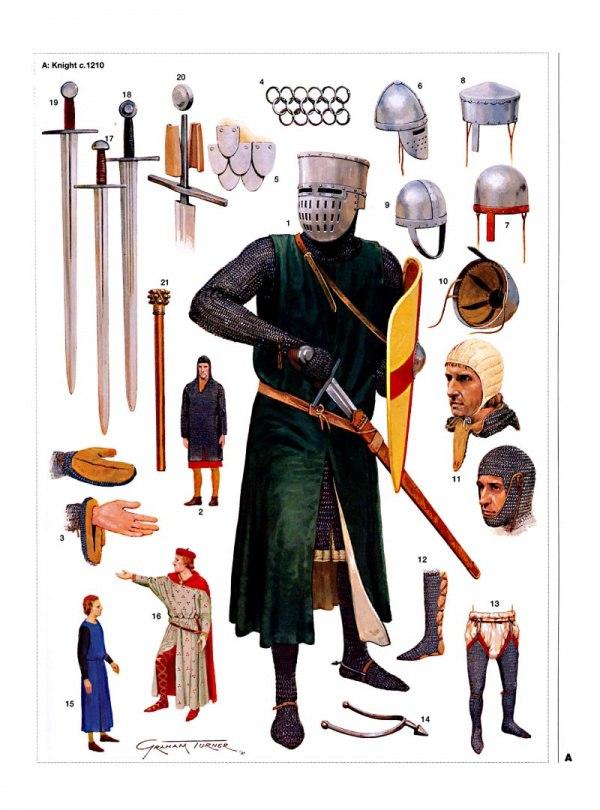 Рыцари в 13 веке