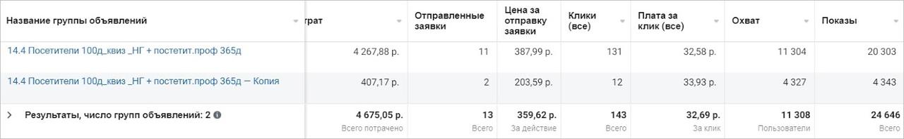 Продвижение детской франшизы в Instagram: 1870 заявок и 13 закрытых сделок на 4+ млн руб., изображение №20