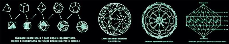 Земля - это гигантский кристалл, изображение №2
