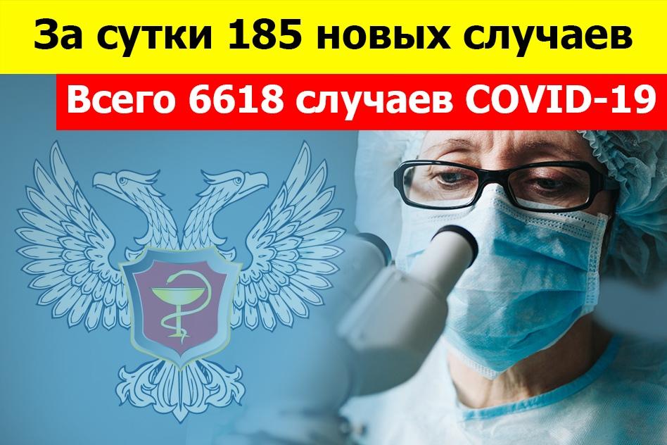 По состоянию на 10:00 30 октября всего 6 618 зарегистрированных и подтвержденных случаев инфекции COVID-19 на территории Донецкой Народной Республики